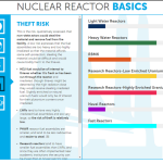 """""""Nuclear 101"""": New Tutorial from CNS & NTI"""
